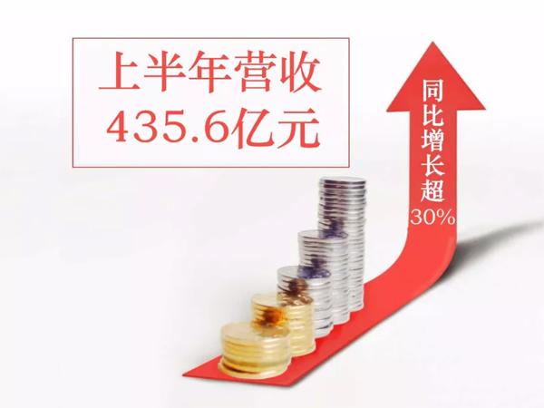 联合卡车上半年完成销售重卡5523辆 同比增加24.45%